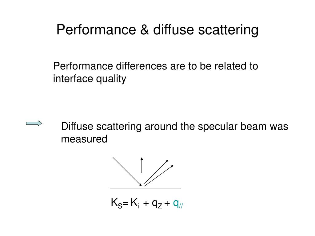 Performance & diffuse scattering