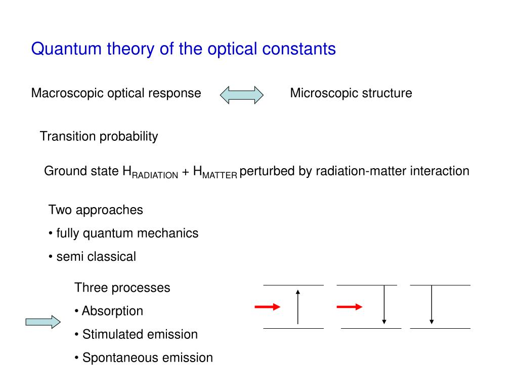 Quantum theory of the optical constants
