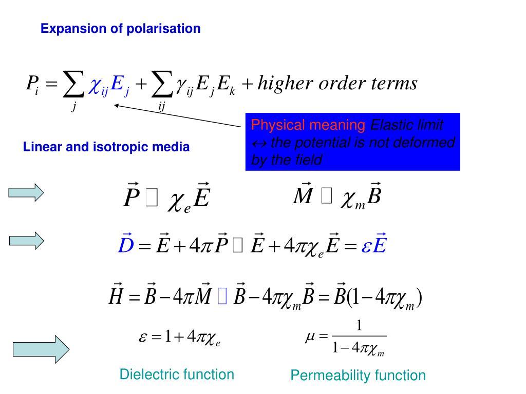 Expansion of polarisation