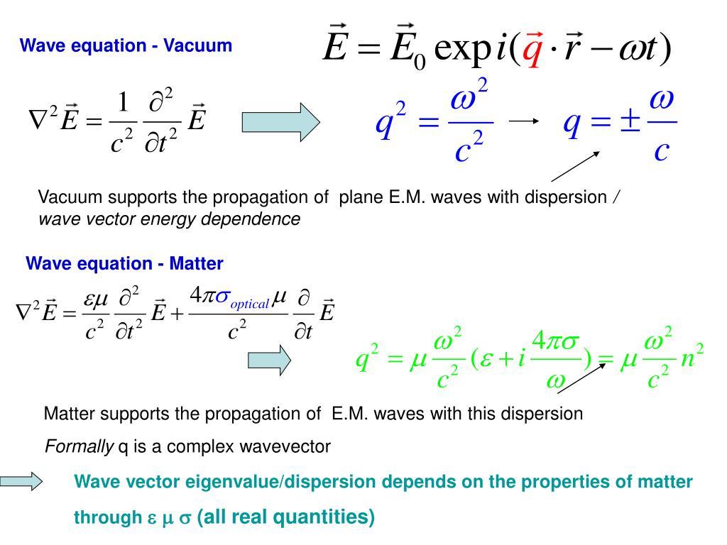 Wave equation - Vacuum