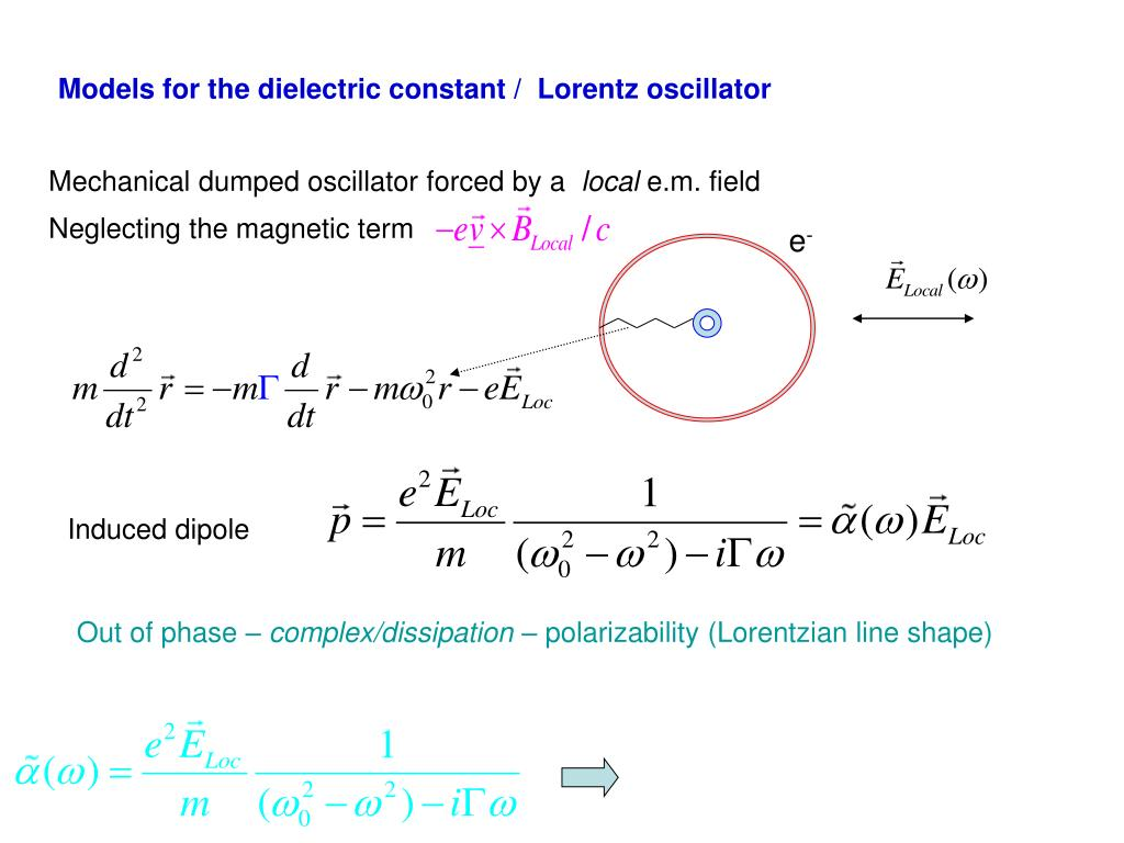 Models for the dielectric constant /  Lorentz oscillator