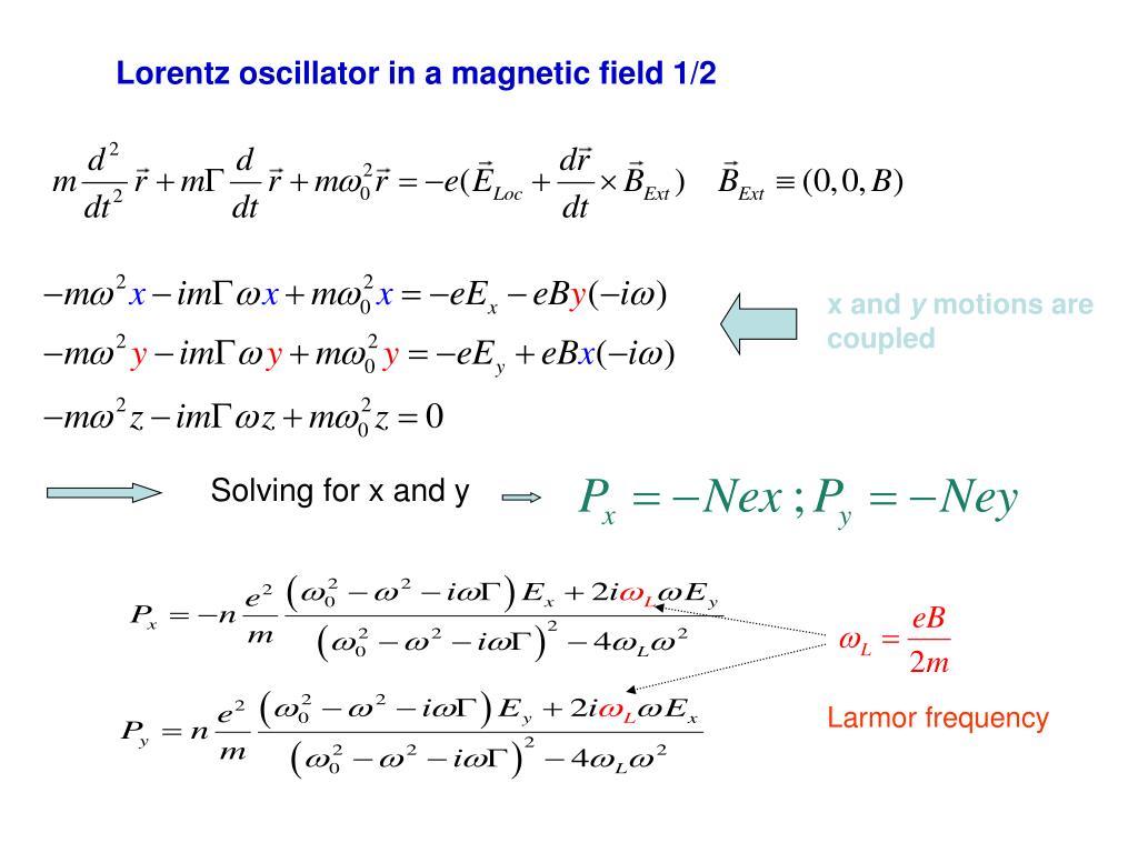 Lorentz oscillator in a magnetic field 1/2