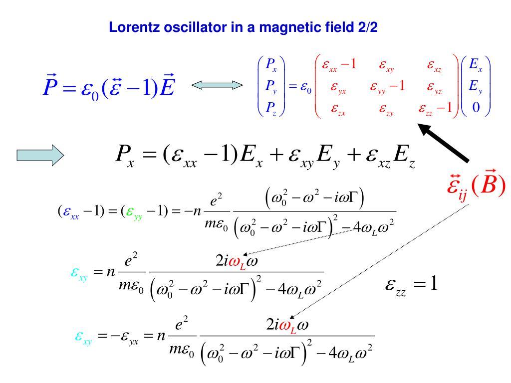 Lorentz oscillator in a magnetic field 2/2