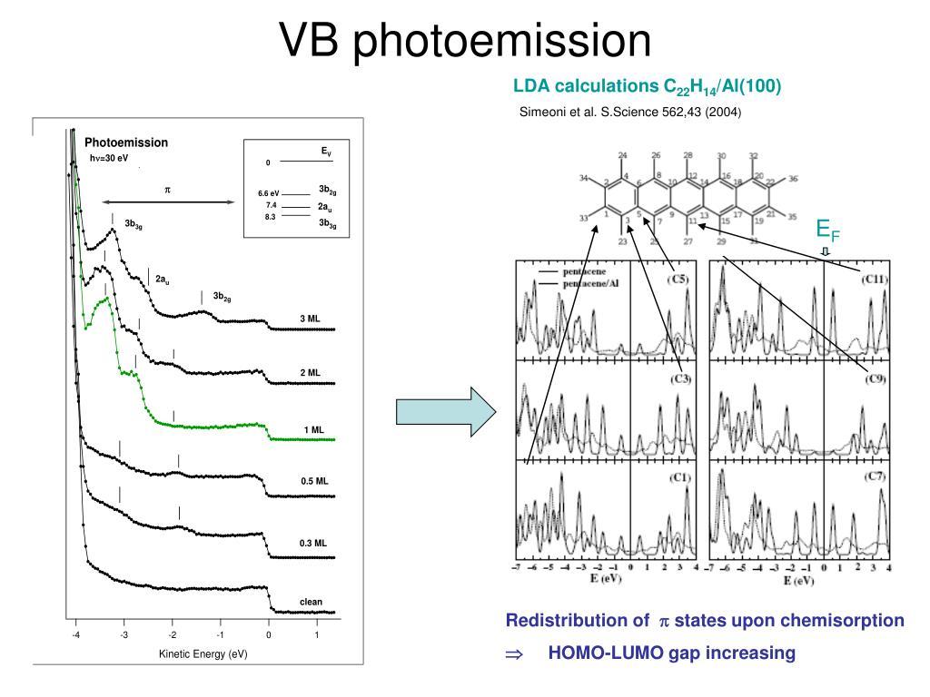 VB photoemission
