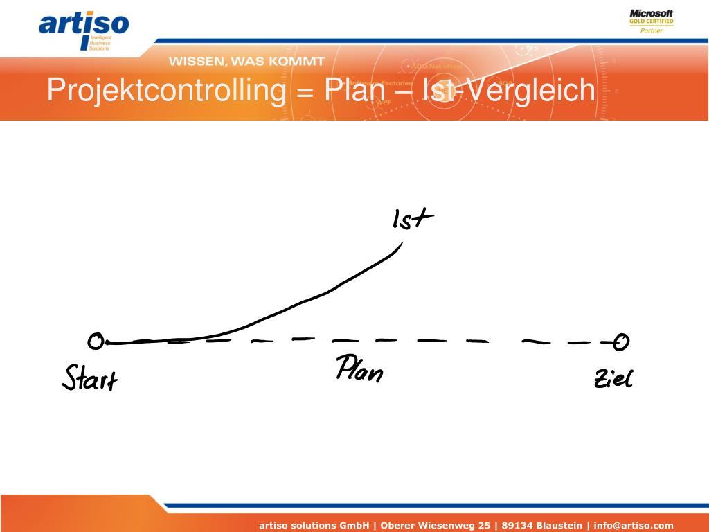 Projektcontrolling =