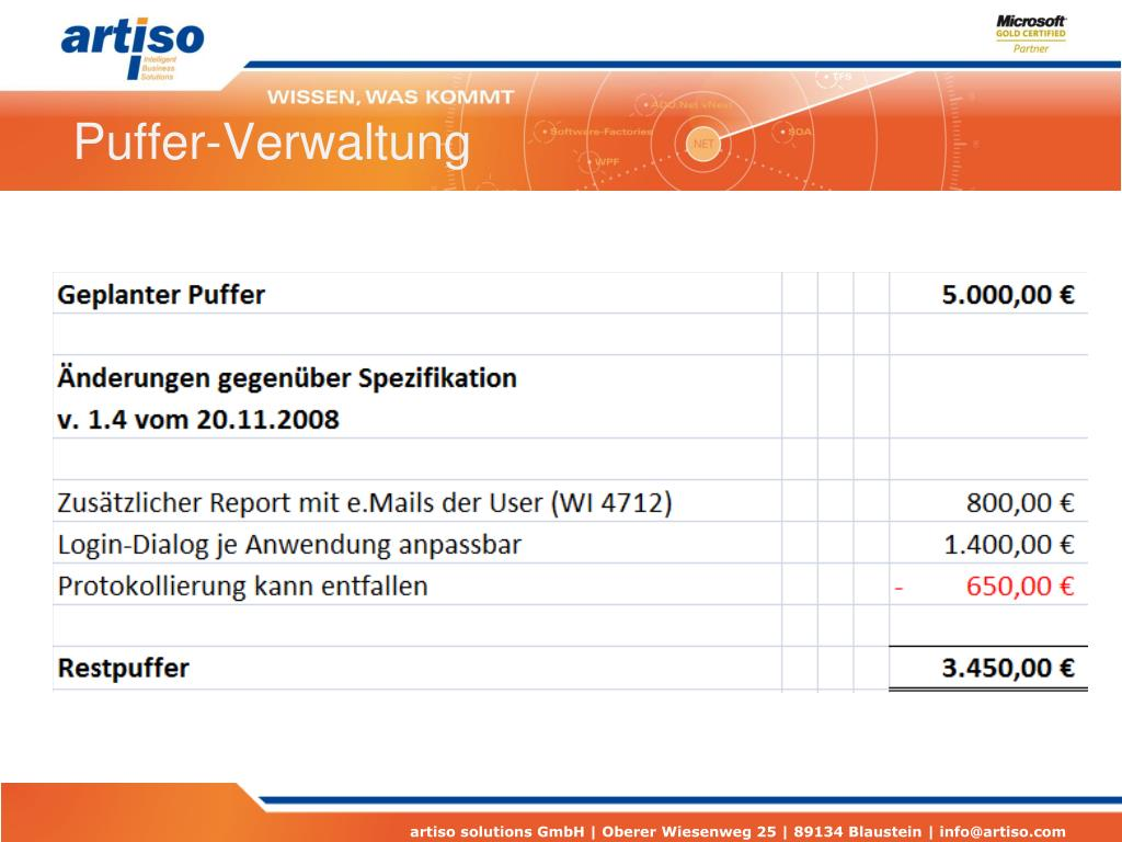 Puffer-Verwaltung
