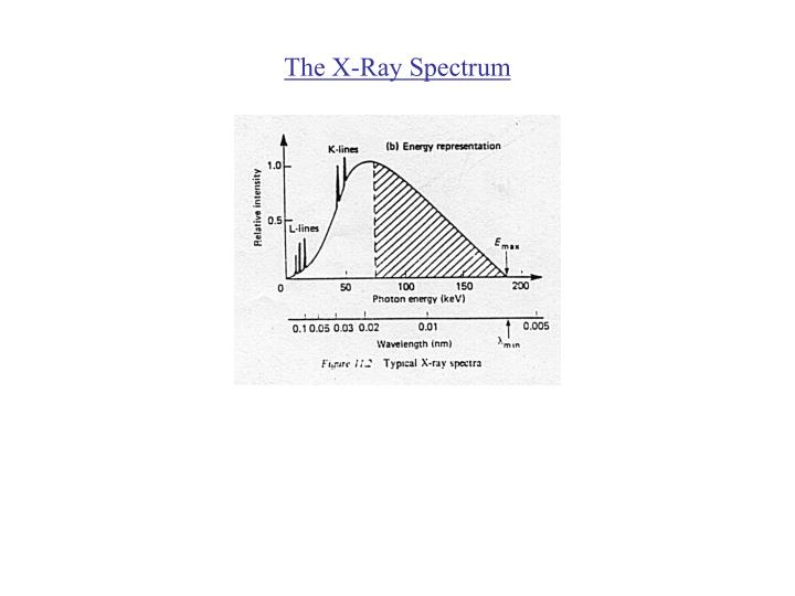 The x ray spectrum