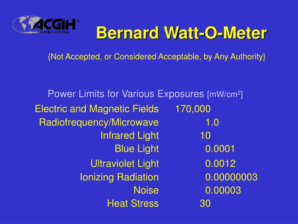 Bernard Watt-O-Meter