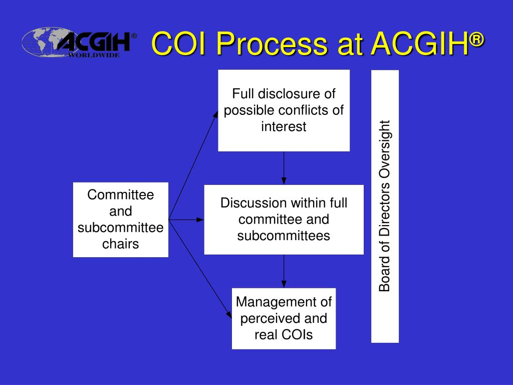 COI Process at ACGIH