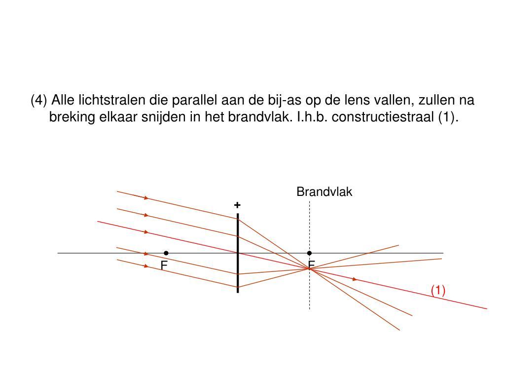 (4) Alle lichtstralen die parallel aan de bij-as op de lens vallen, zullen na breking elkaar snijden in het brandvlak. I.h.b. constructiestraal (1).