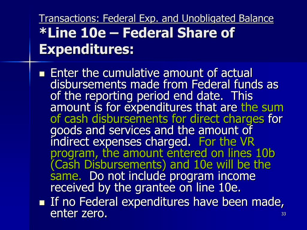 Transactions: Federal Exp. and Unobligated Balance