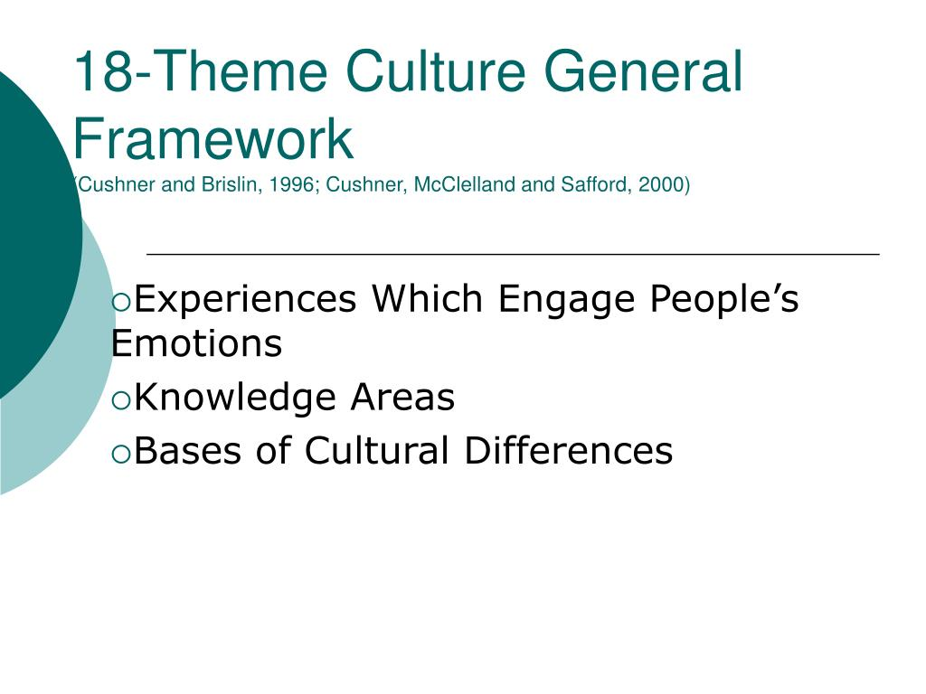 18-Theme Culture General Framework