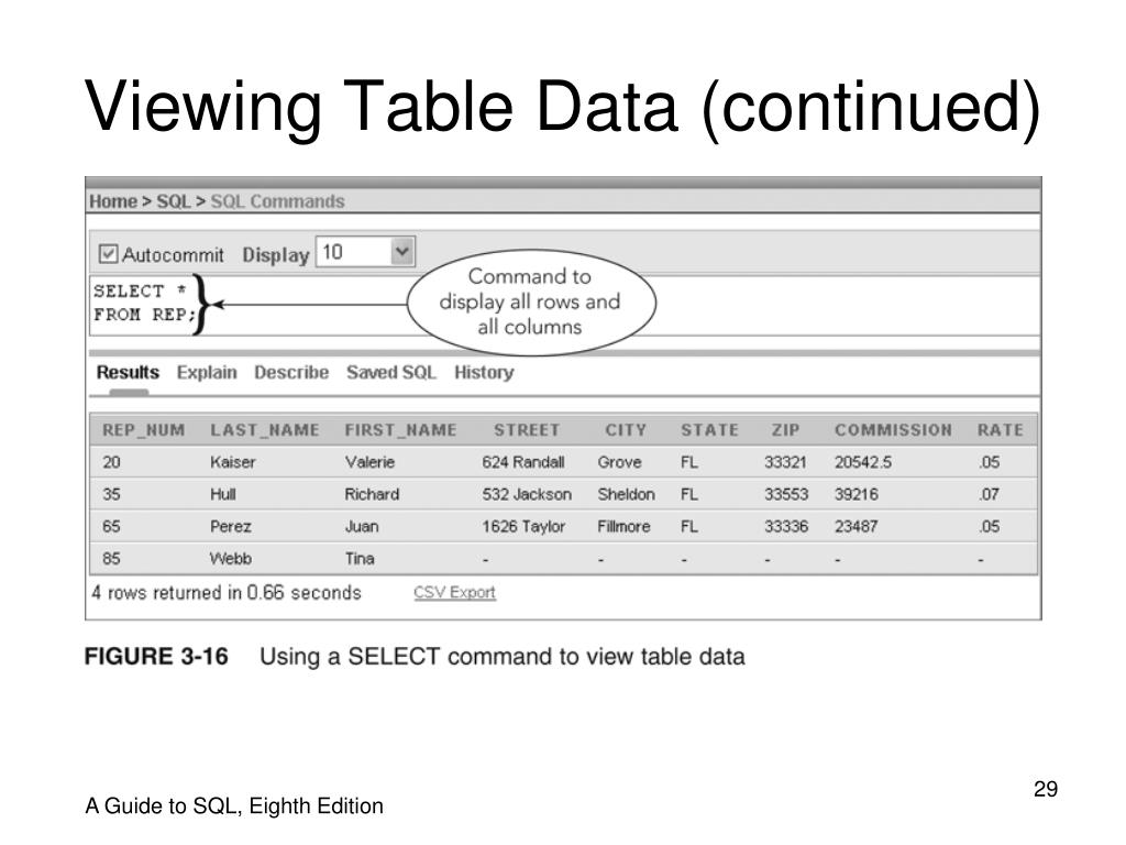 Viewing Table Data (continued)