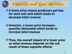 elasticity and total revenue13