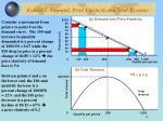 exhibit 2 demand price elasticity and total revenue17