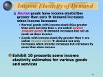 income elasticity of demand36