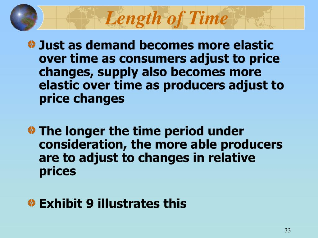 Length of Time