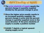 price elasticity of supply28