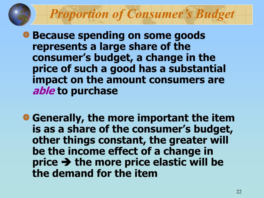 Proportion of Consumer's Budget