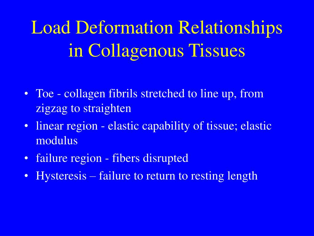 Load Deformation Relationships in Collagenous Tissues