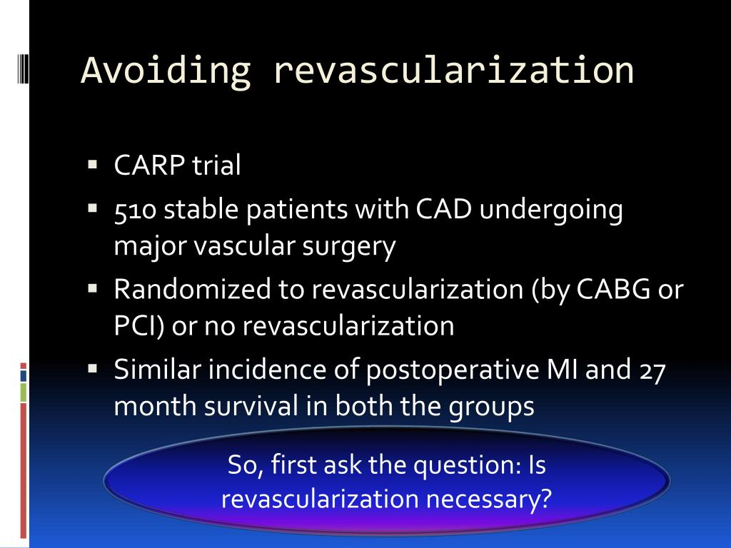 Avoiding revascularization
