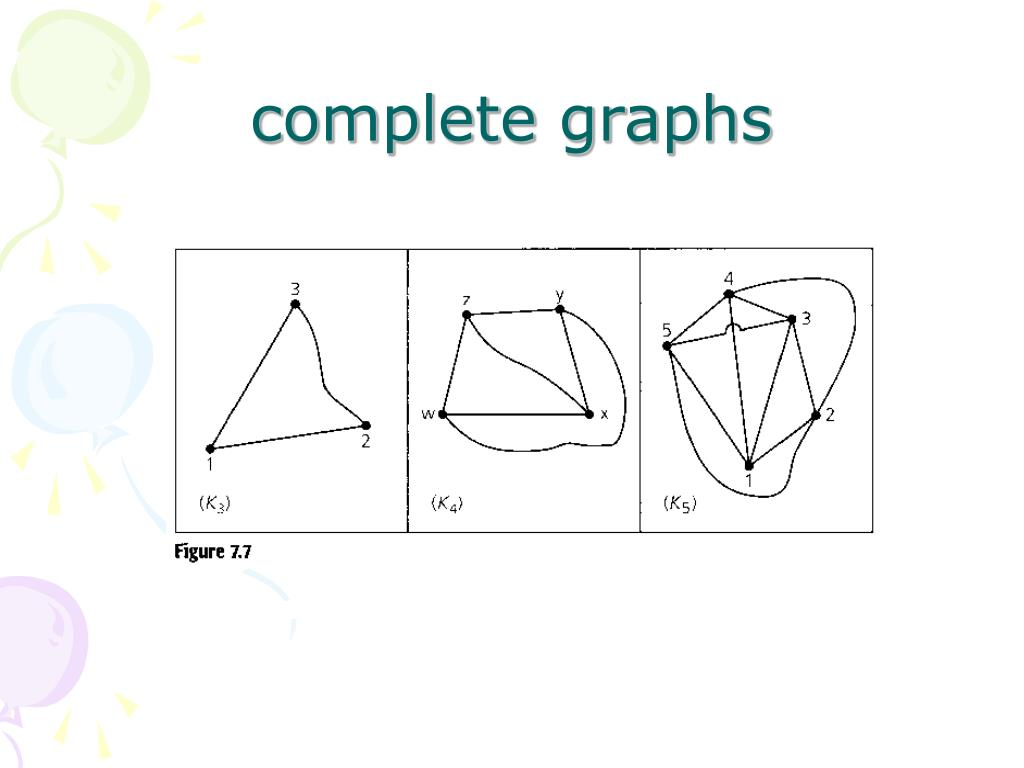 complete graphs