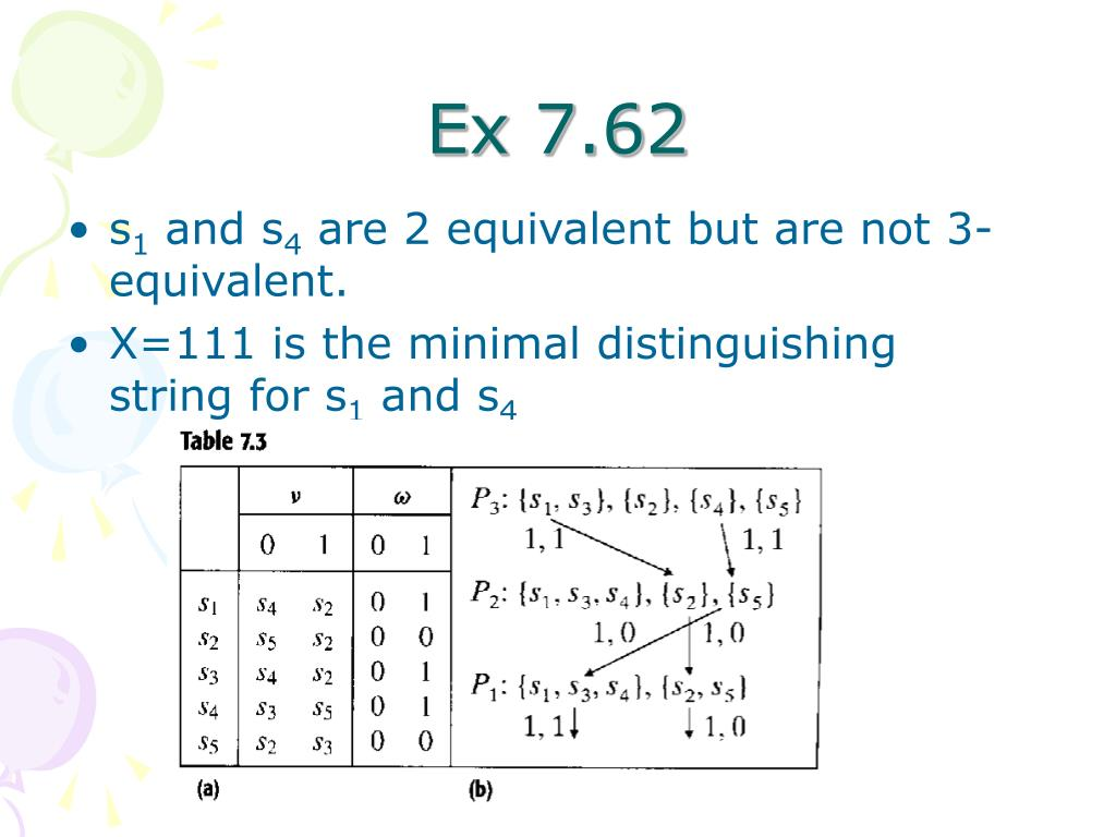 Ex 7.62
