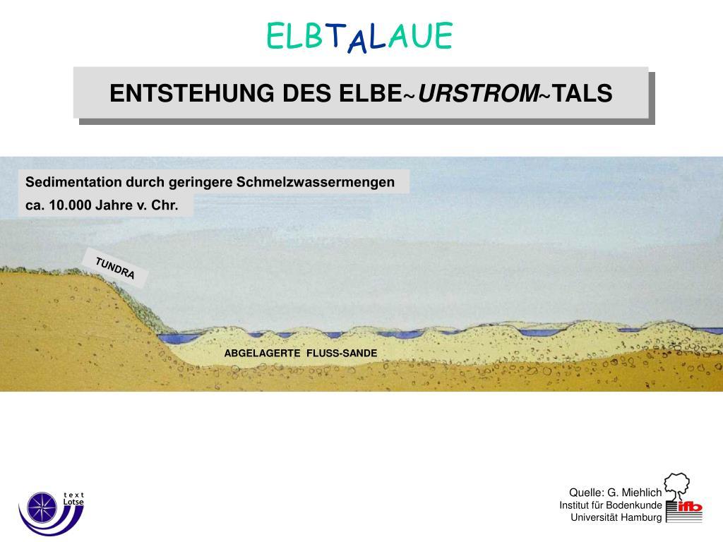 Sedimentation durch geringere Schmelzwassermengen
