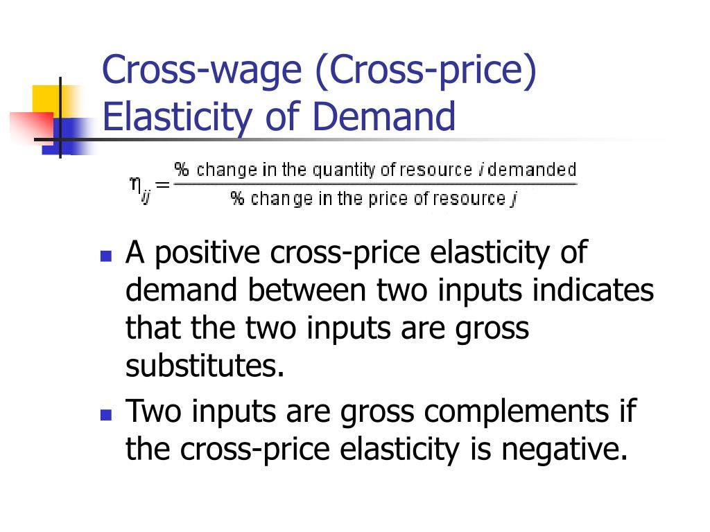 Minimum Wage Price Elasticity Of Demand Calculator