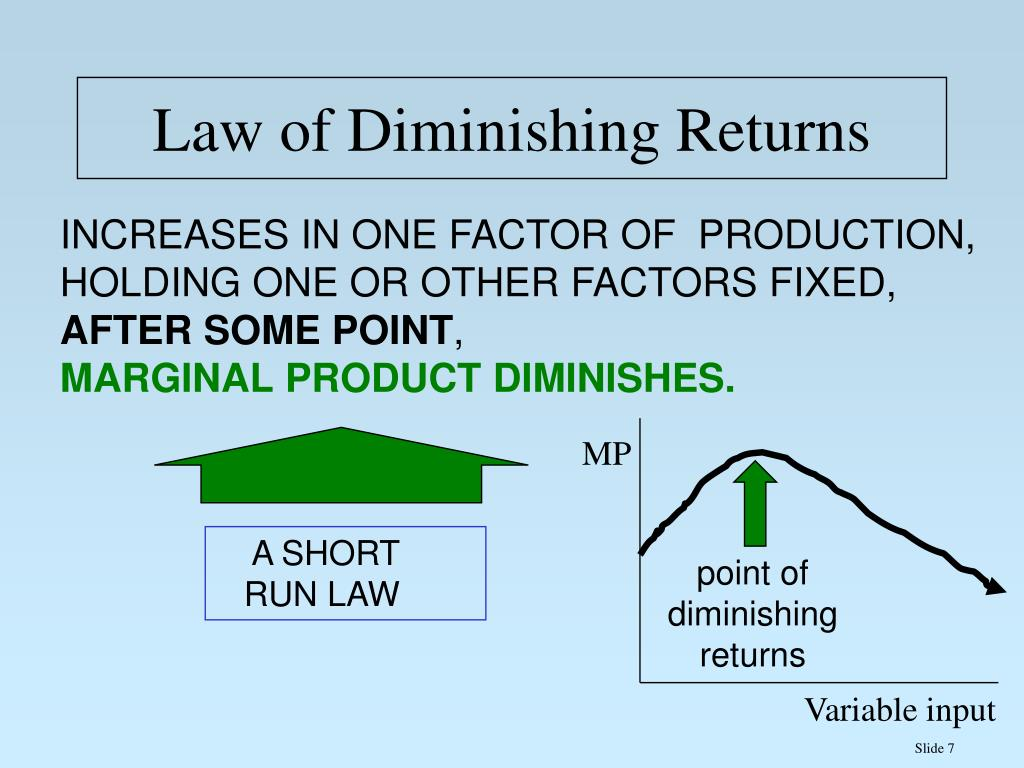 the law of diminishing returns is a key one in economics Economic law stating that if one input in the explain the law of 'diminishing law of marginal returns in economics, diminishing returns refers to.
