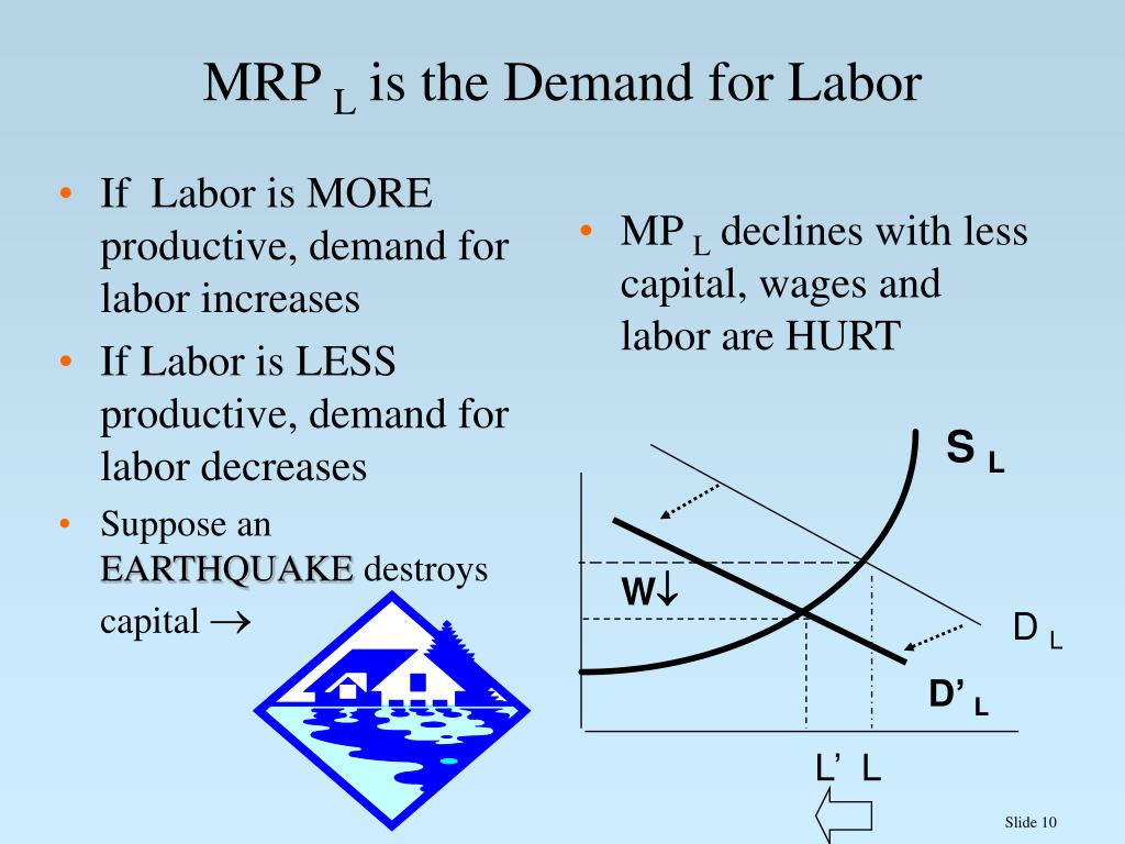 the demand for labor The demand for labor describes the amount and market wage rate workers and  employers settle upon at any given moment.