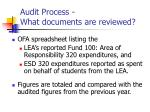 audit process what documents are reviewed