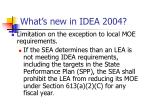 what s new in idea 200434