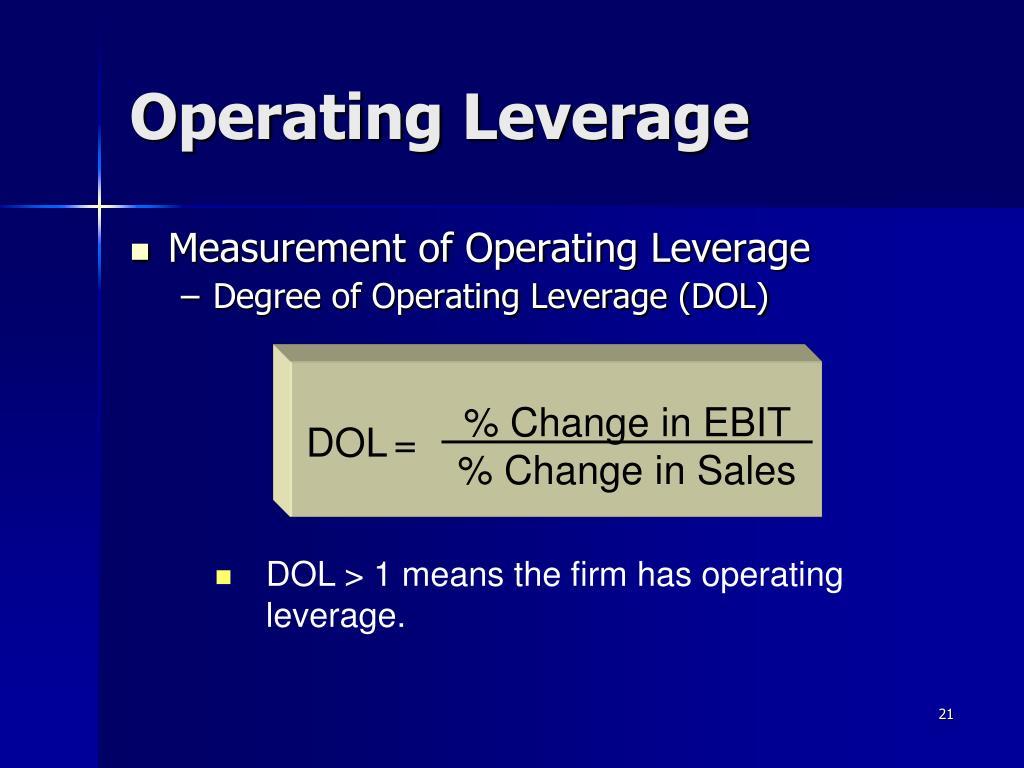 % Change in EBIT
