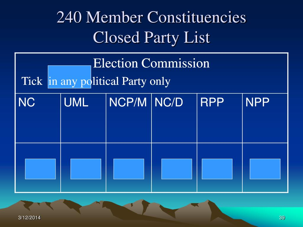 240 Member Constituencies