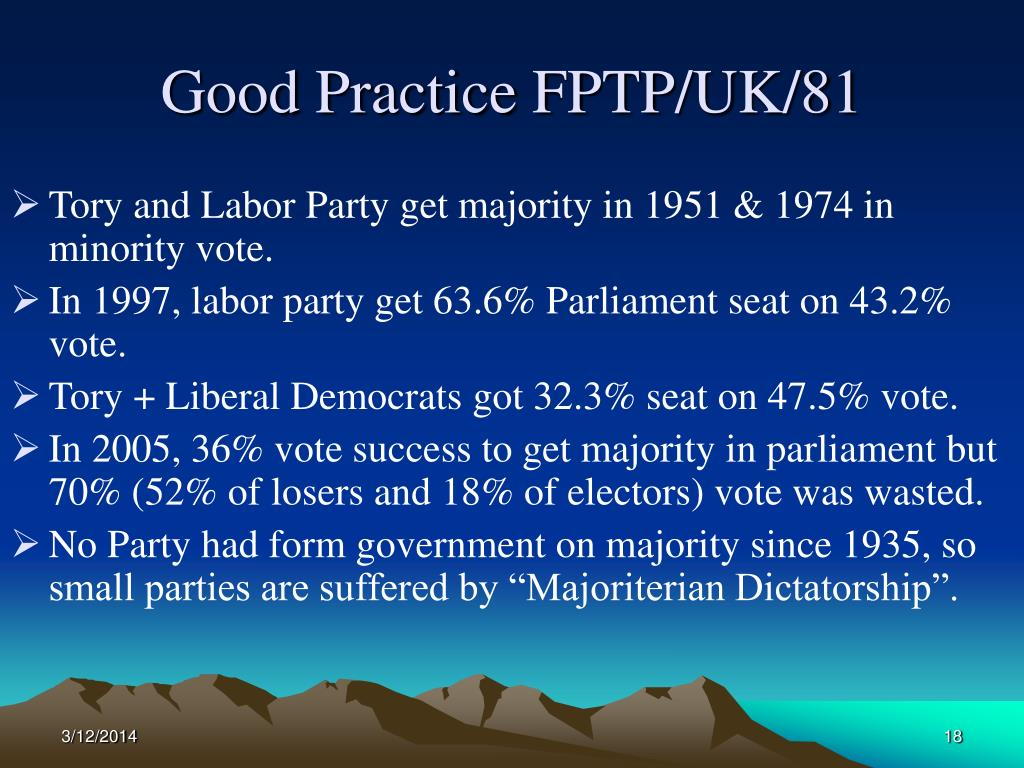 Good Practice FPTP/UK/81