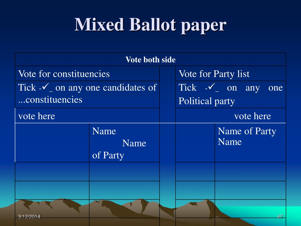 Mixed Ballot paper