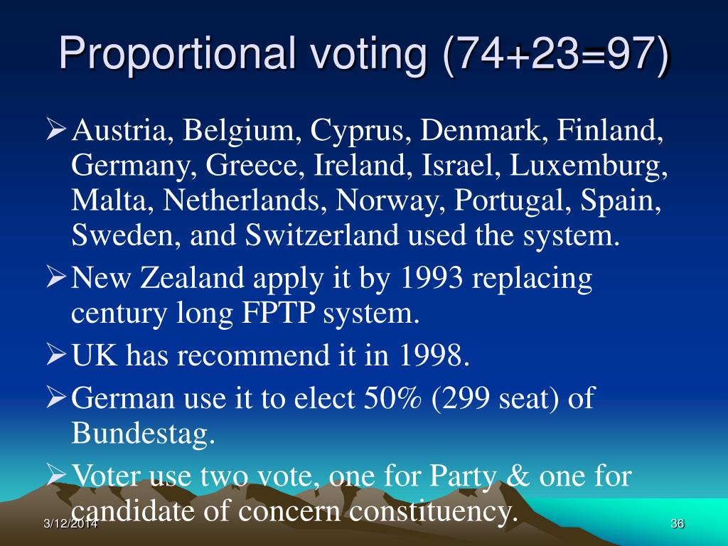 Proportional voting (74+23=97)