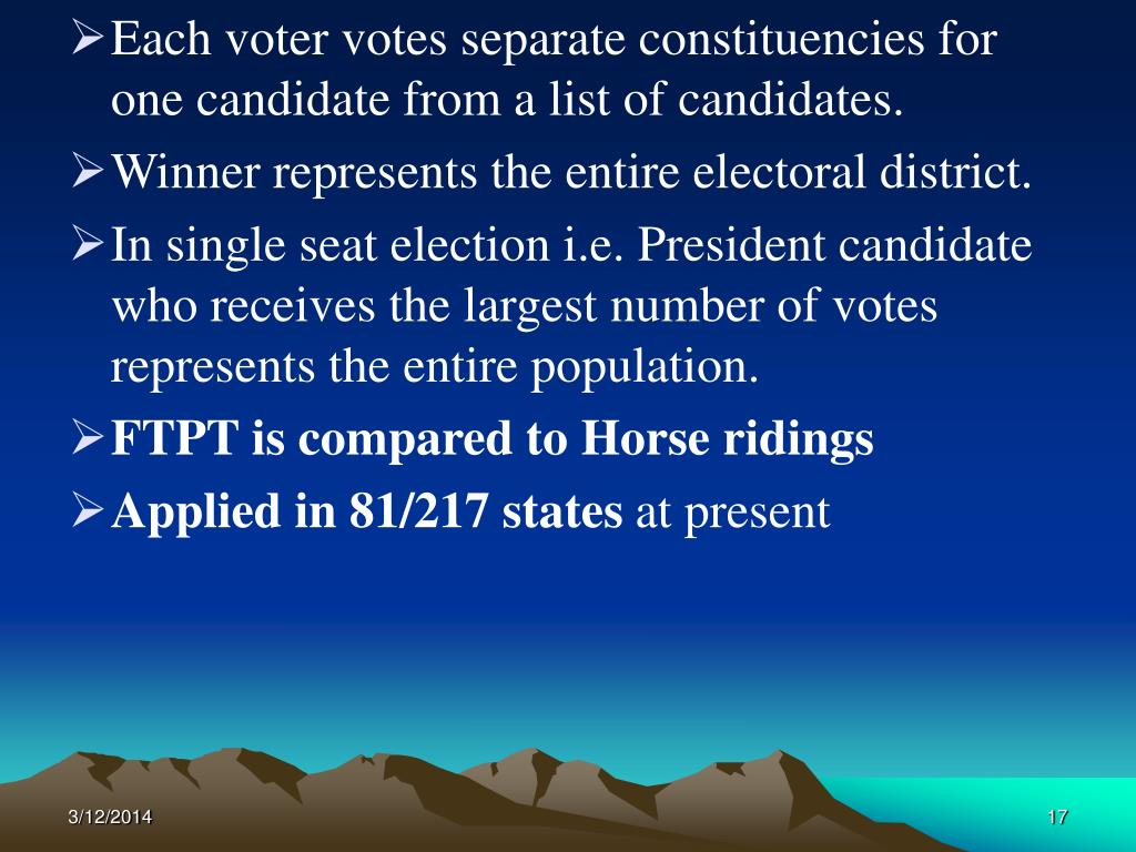 Each voter votes separate constituencies for one candidate from a list of candidates.