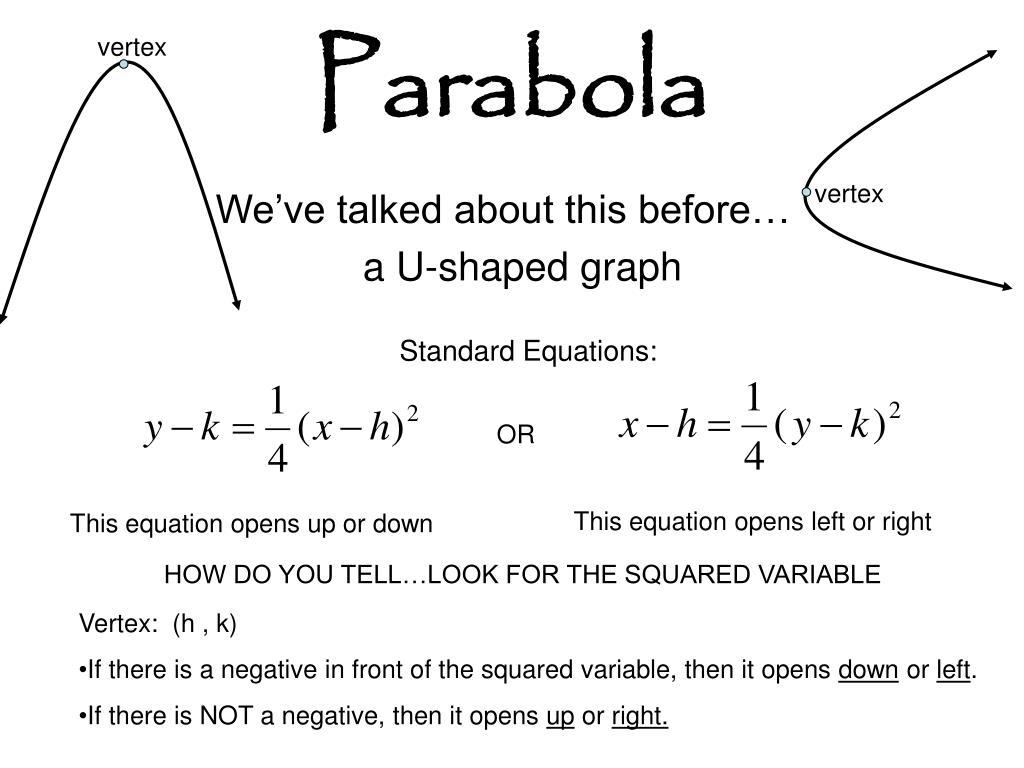 Standard Equations: