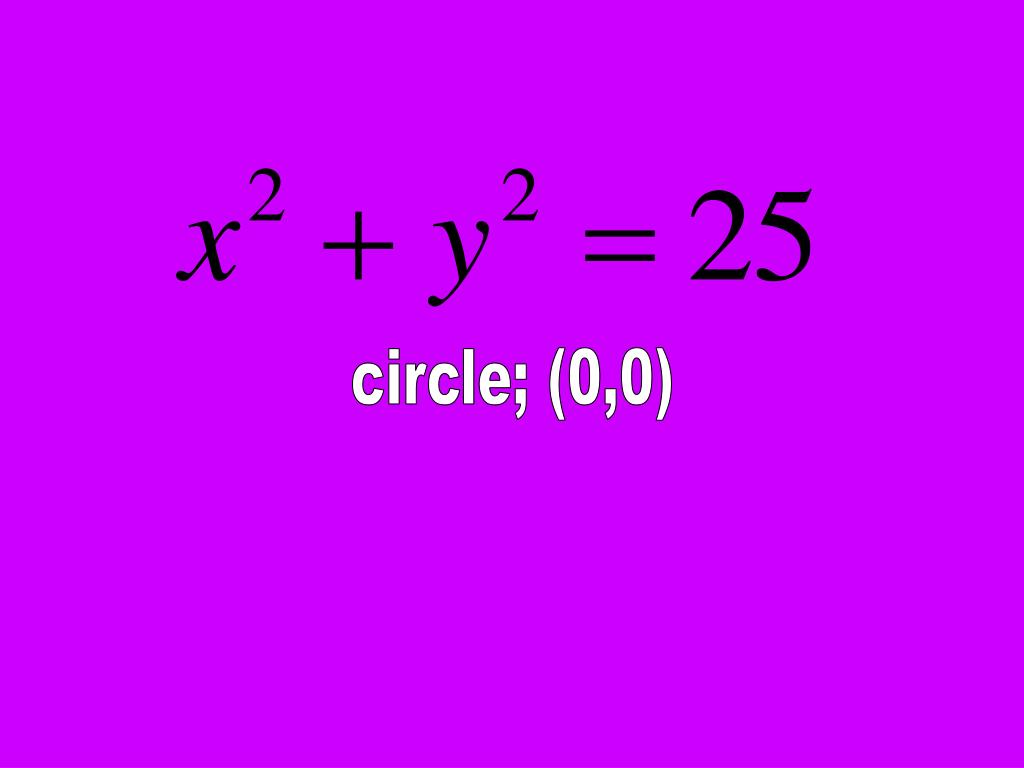 circle; (0,0)