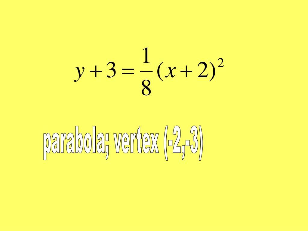 parabola; vertex (-2,-3)