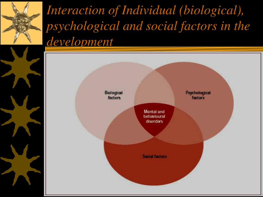 Interaction of Individual (biological), psychological and social factors in the development