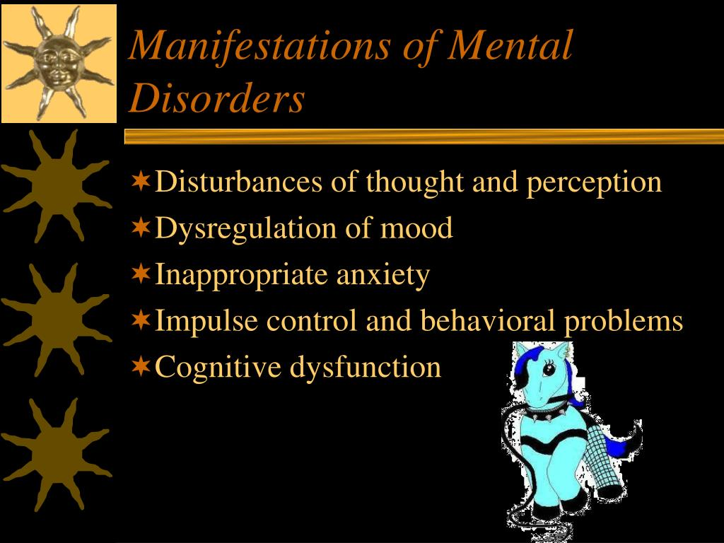 Manifestations of Mental Disorders