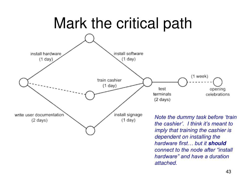 Mark the critical path