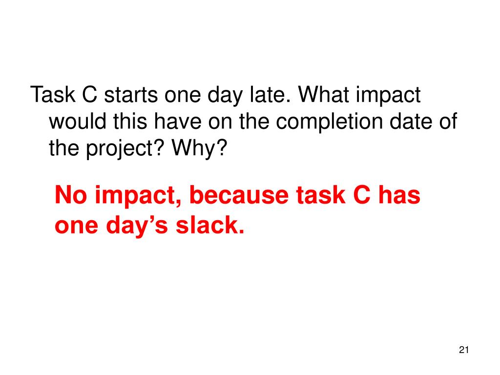 Task C starts one day late. What impact would this have on the completion date of the project? Why?