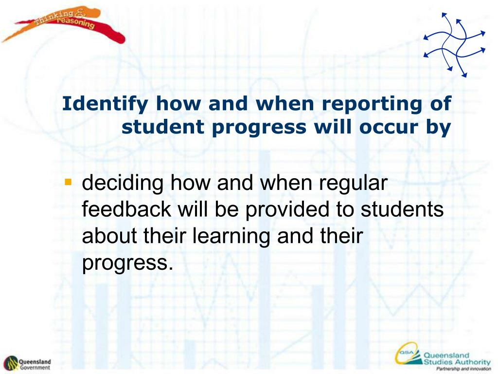 Identify how and when reporting of student progress will occur