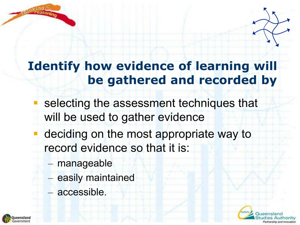 Identify how evidence of learning will be gathered and recorded