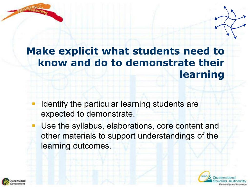 Make explicit what students need to know and do to demonstrate their learning
