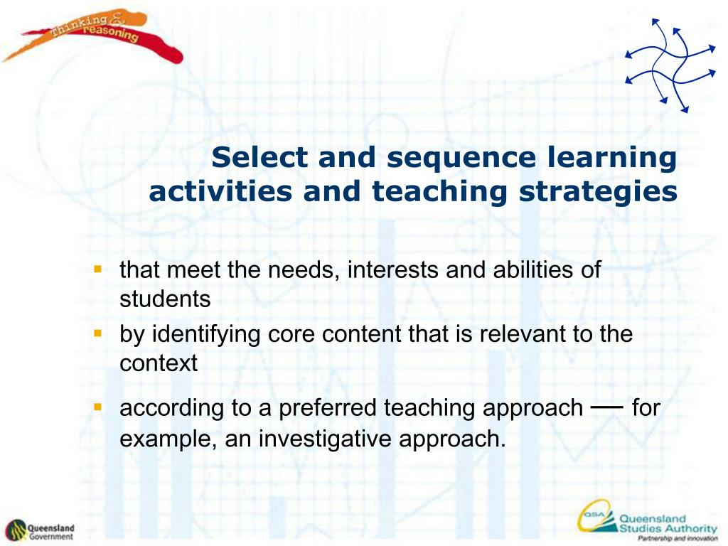 Select and sequence learning activities and teaching strategies
